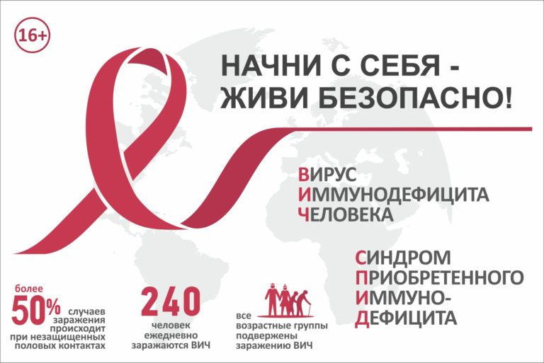 http://www.aids.tomsk.ru/wp-content/uploads/2018/05/%D0%9E%D1%82%D0%BA%D1%80%D1%8B%D1%82%D0%BA%D0%B0-%D0%92%D0%98%D0%A7-2018-768x513.jpg